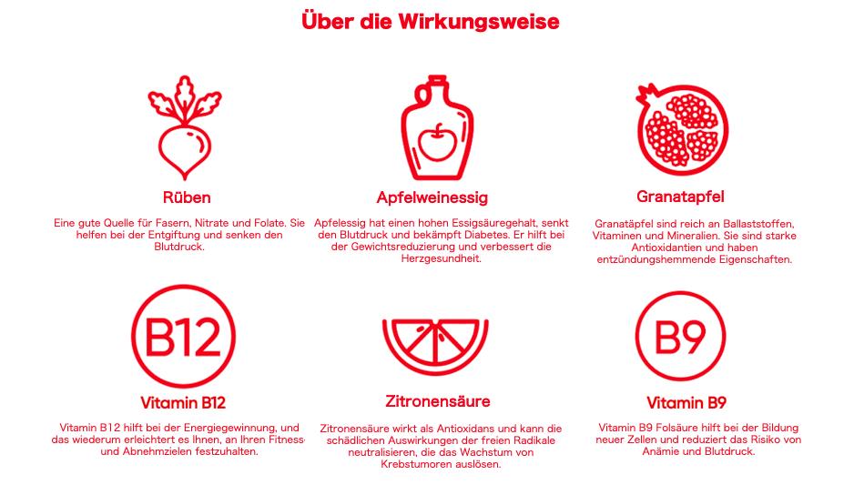 Infographik Wirkungsweise von Goli Apfelweinessig